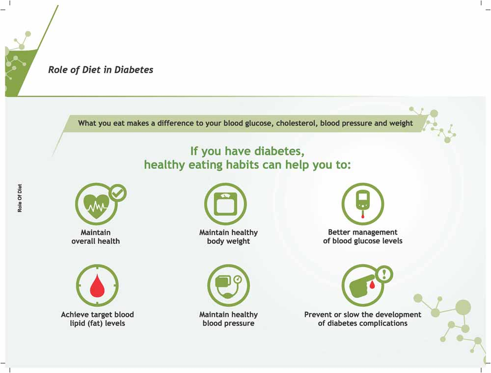 role of diet in diabetes