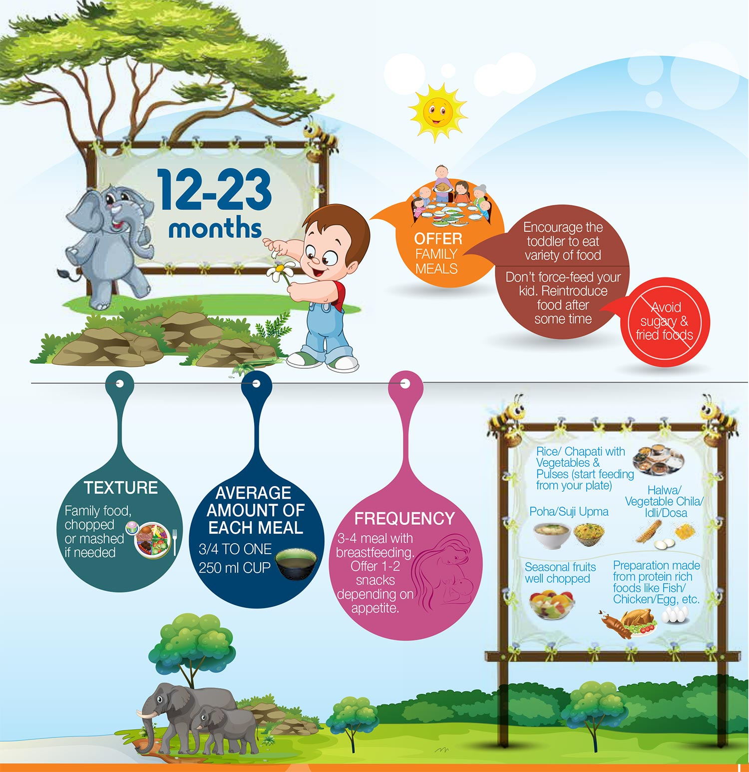 12-23 months baby food chart