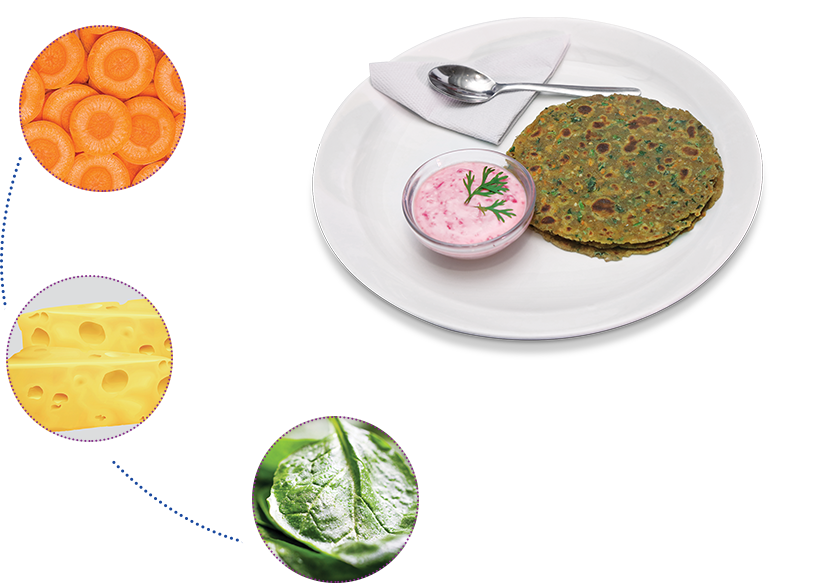 Multigrain Methi Roti with Beetroot Yogurt Dip